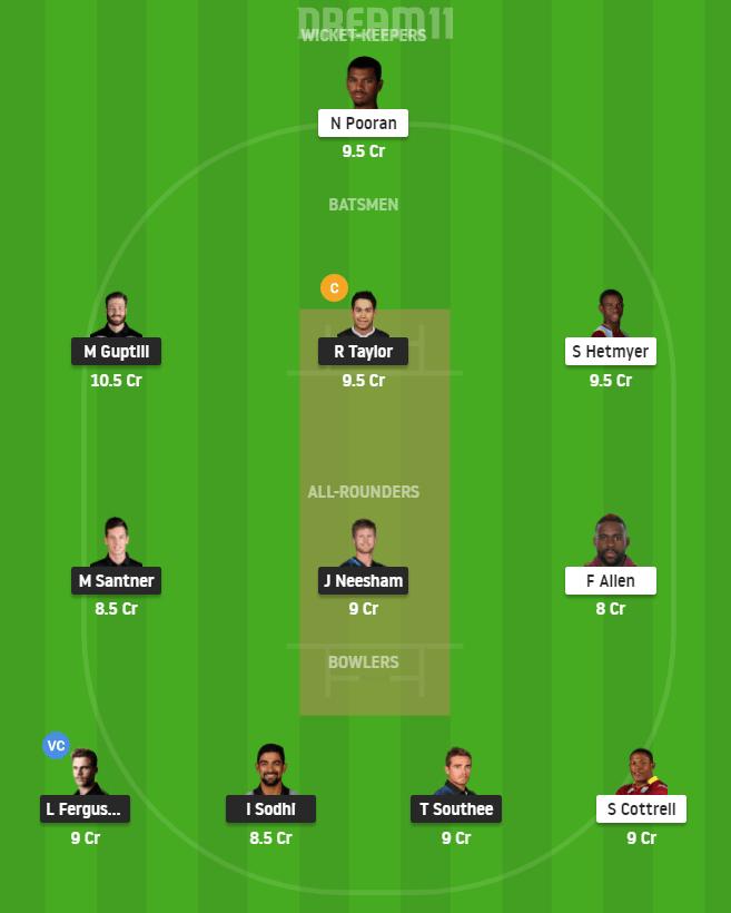 NZ vs WI 1st T20I