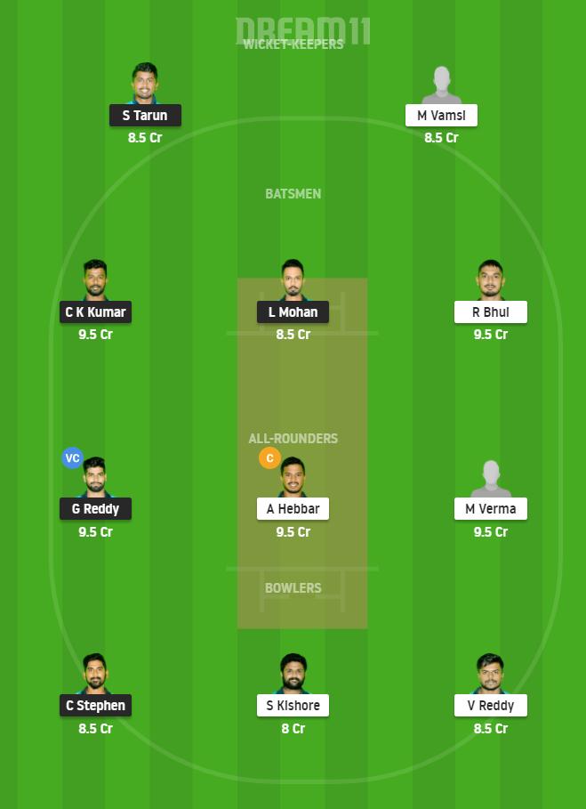 Karbonn Andhra T20 Fantasy Team