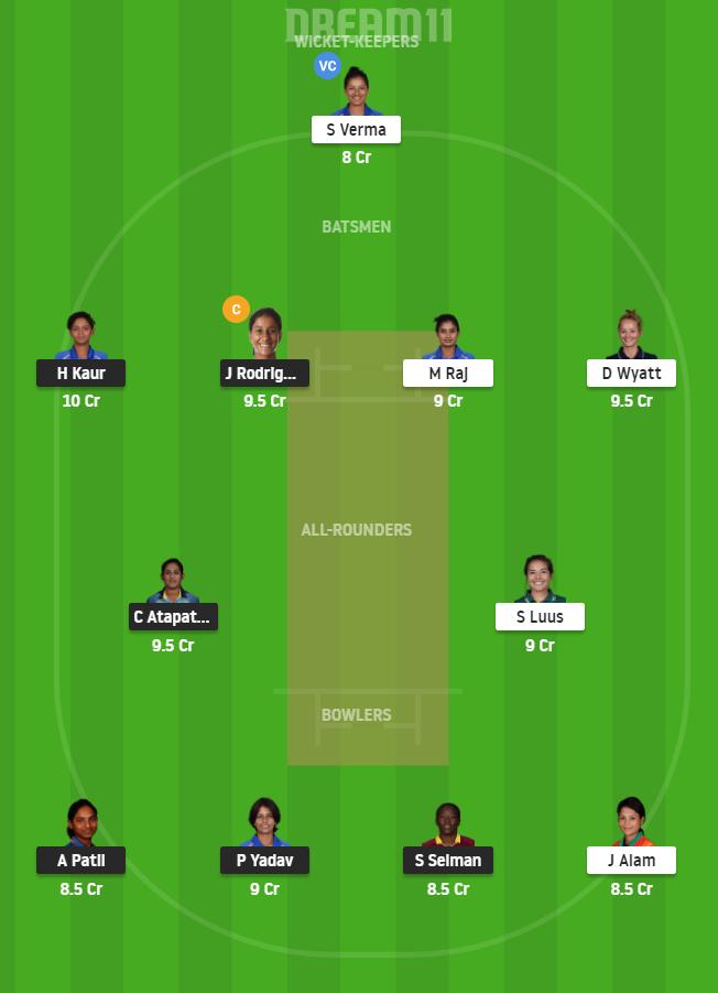 Women's T20 Challenge Fantasy Team