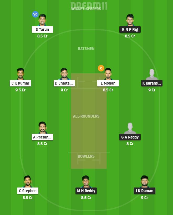 Karbonn Andhra T20 2020 Fantasy Team