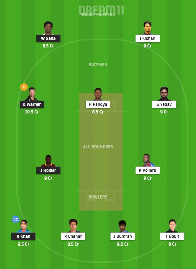 IPL 2020 DREAM11 TEAM