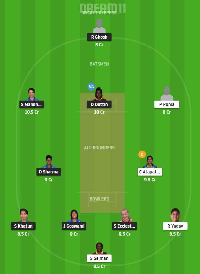 Women's Challenge T20