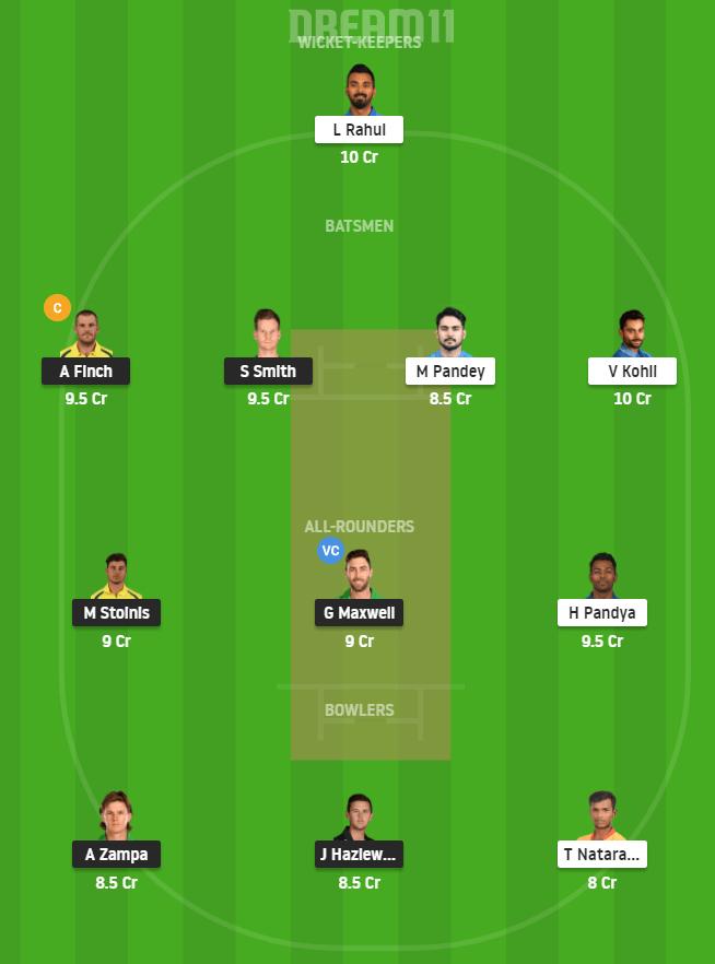 AUS vs IND 1st T20I