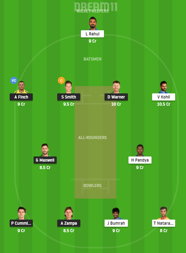 AUS vs IND 3rd ODI